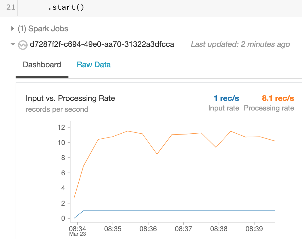 Real-time insights from Azure Databricks jobs with Stream