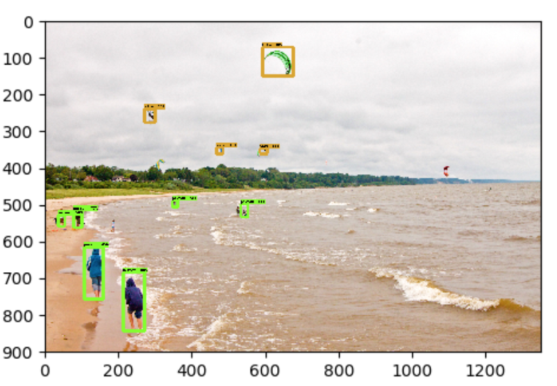 Using the TensorFlow Object Detection API on Azure